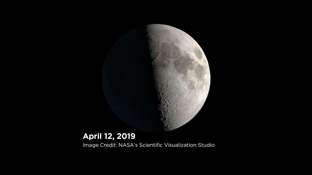 April 12, 2019 moon