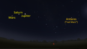 Mars, Saturn, Jupiter in the pre-dawn sky